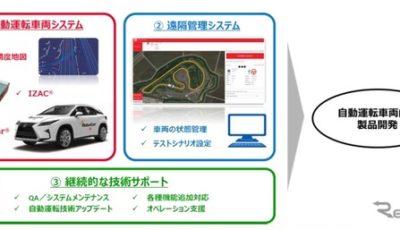 自動運転車両用製品開発向け自動運転プラットフォームの構成と技術サポートの概要