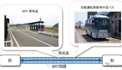 BRTで自動運転バスの実証実験