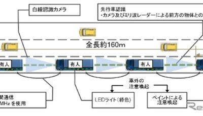 CACC及びLKAを用いたトラック隊列走行の後続車有人システム概要