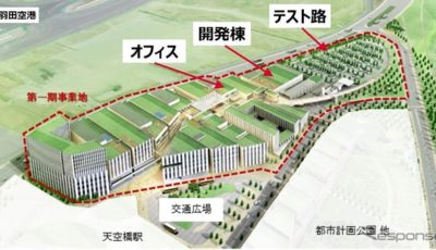 デンソーが2020年6月に羽田空港エリアに開設する予定の自動運転技術の試作開発、車両実証の拠点イメージ