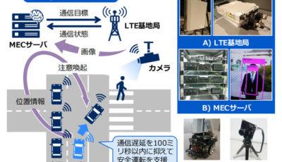 自動運転の安全性向上に向けた適応ネットワーク制御技術の実証実験のシナリオ