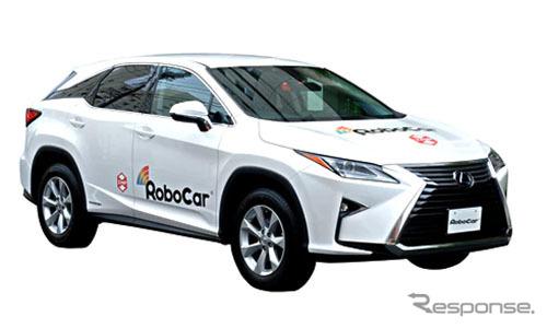 自動運転・ADAS開発用車両プラットフォーム RoboCar SUV