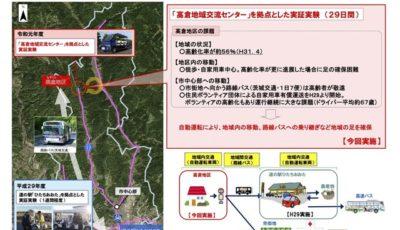 常陸太田市での自動運転サービス実証実験