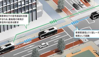 車群認識機能・電波型PTPS(車群対応機能付き)