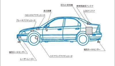 『自動運転の技術開発』