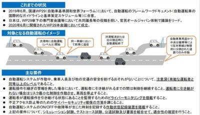 レベル3自動運行装置の国際基準の概要