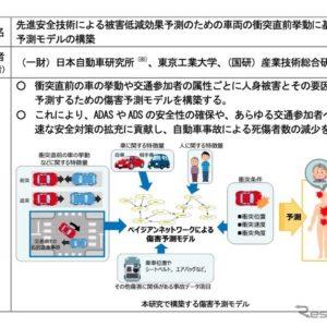 先進安全技術による被害低減効果予測のための、車両の衝突直前挙動に基づく傷害予測モデル