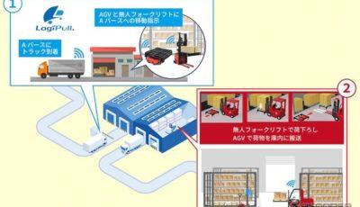 トラックの入出庫と倉庫・工場間の無人搬送化するサービスのイメージ