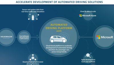 VWグループとマイクロソフトの提携拡大のイメージ
